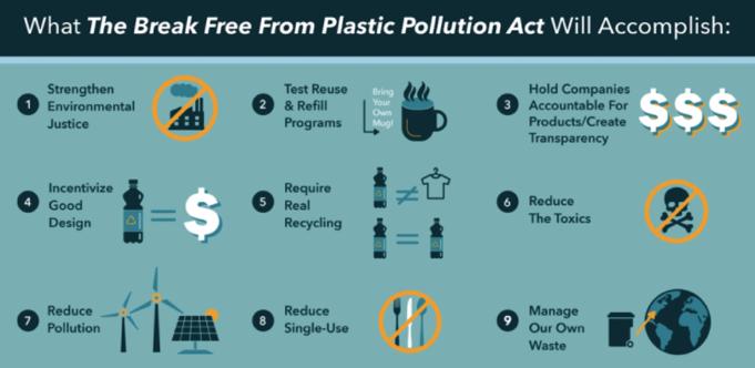 break free from plastic act